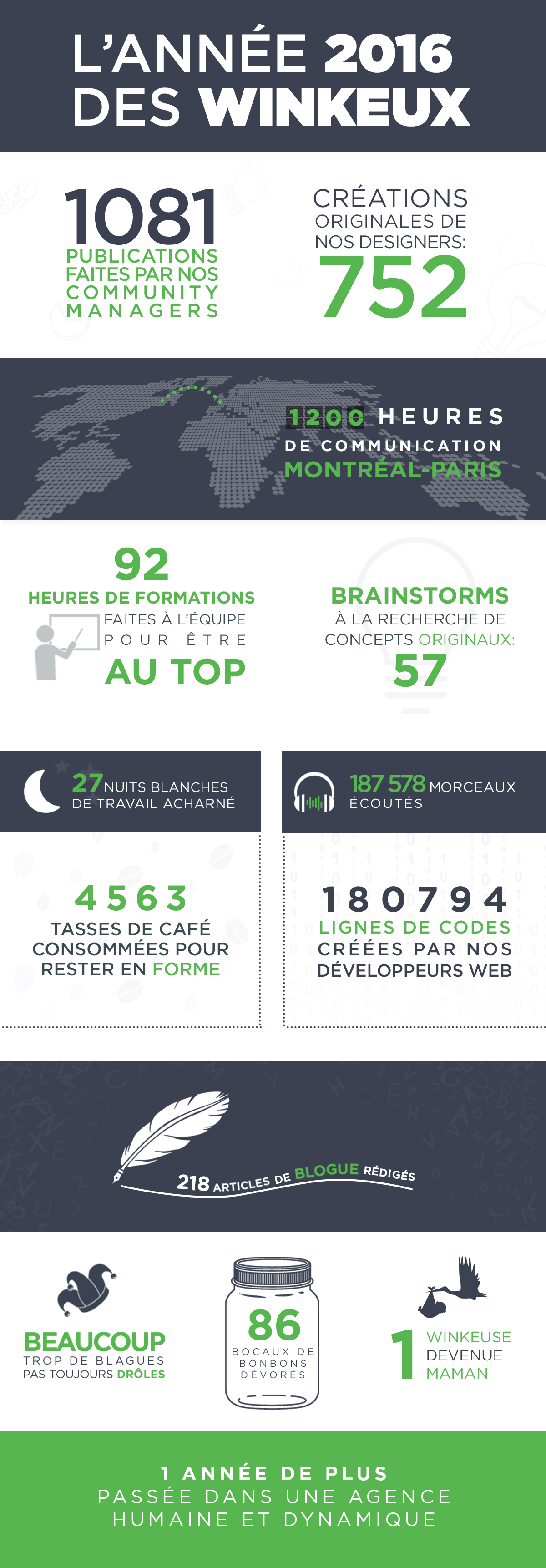 infographie-winkeux-2016